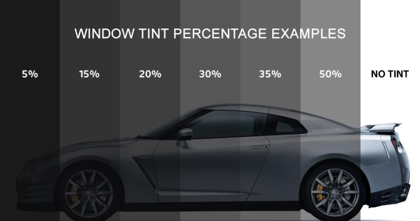 Car Window Tinting Reduces Glare