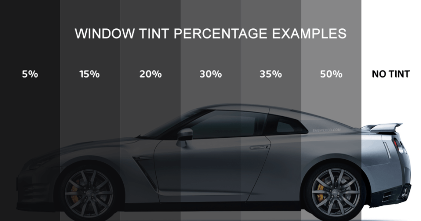Car Window Tinting Reduces Glare
